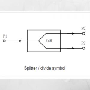 RF Power Splitter